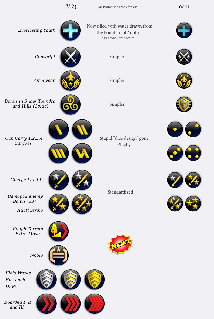 (7a) Promotion Icons for VP.png