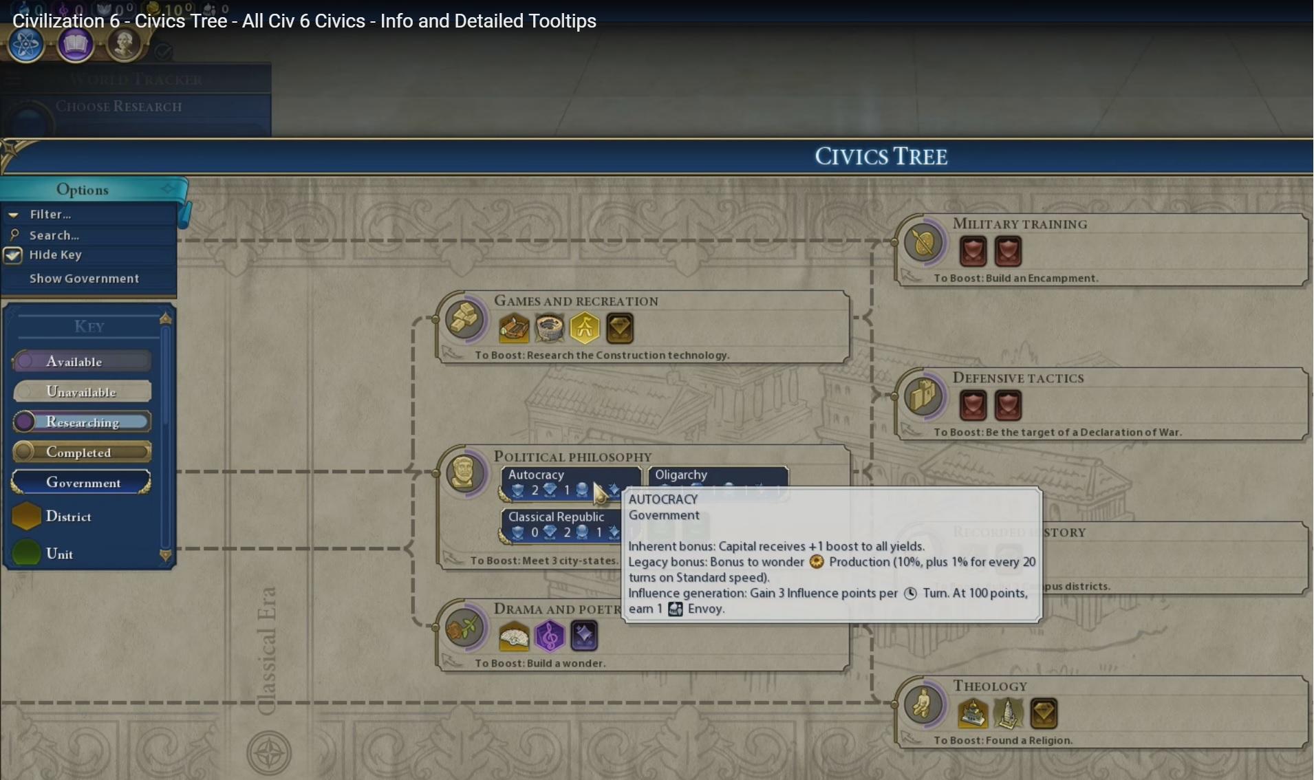 Civ 6 legacy bonus