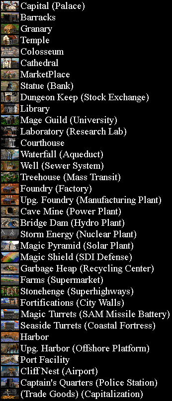 Heroes of Might & Magic 2 Civilization 2 Mod! Buildings2-png