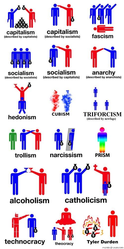Comunismo Vs Capitalismo Caricaturas