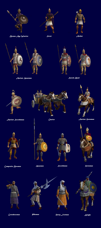 Carthage Units.png