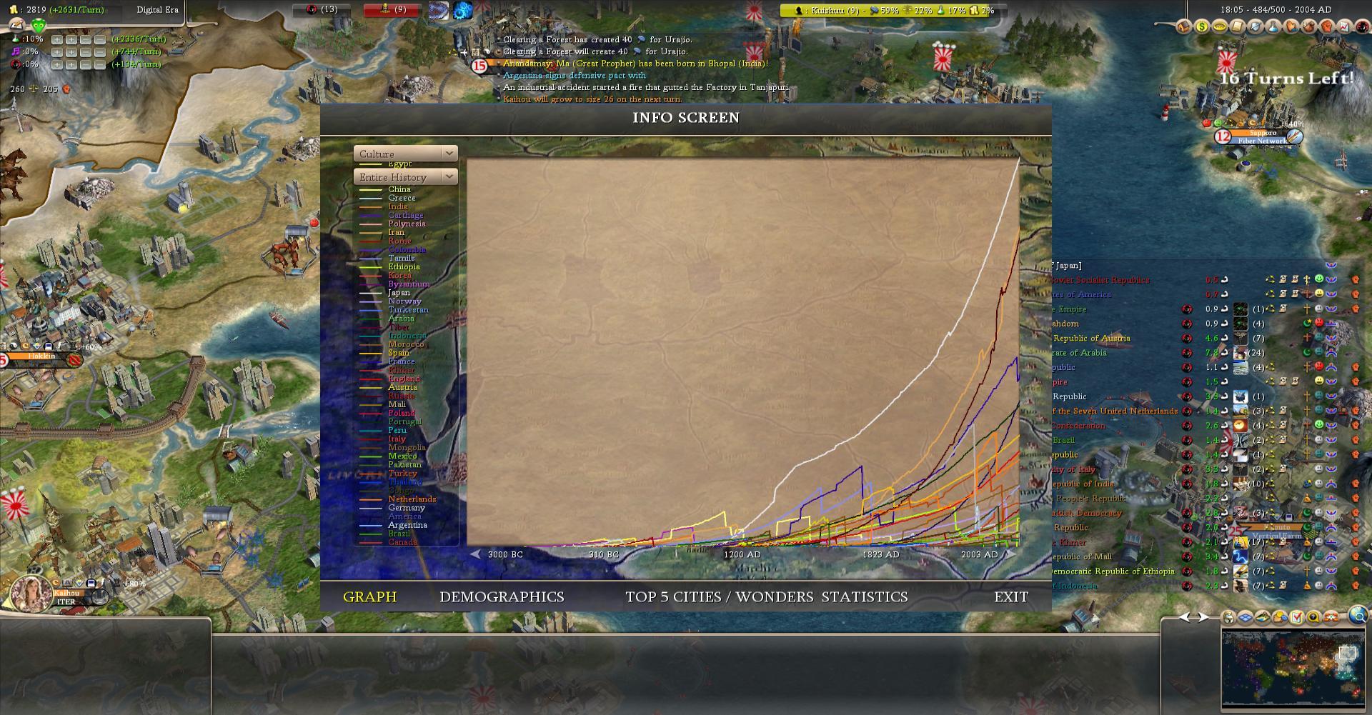 Civ4ScreenShot0263.JPG