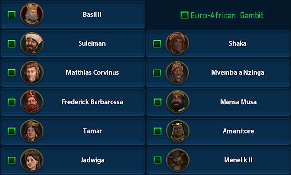 EuroAfricanGambit(11).png