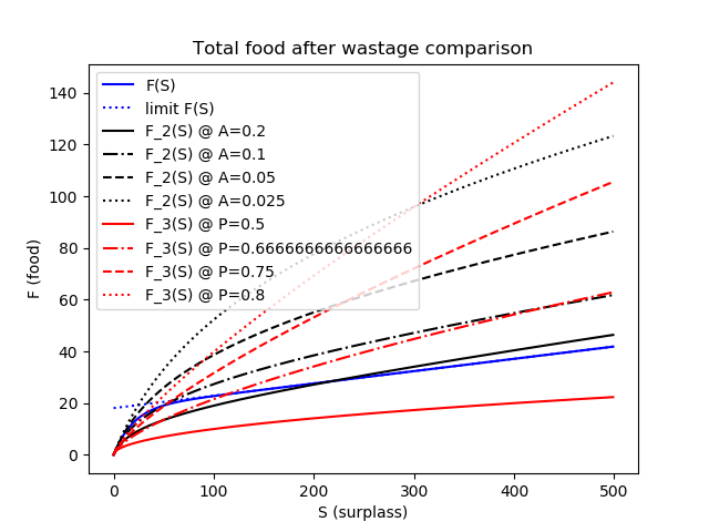 foodWastage3.png