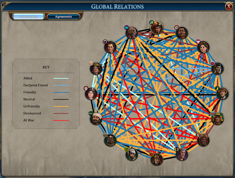 GlobalRelations(with16).png