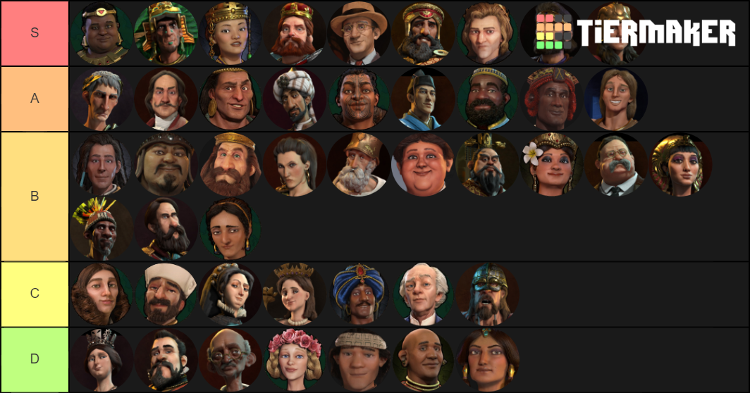 GS 3.2 Tier List.png