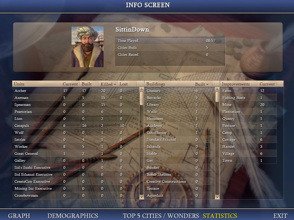 Immortal Mehmed-T130 stats killed.jpg