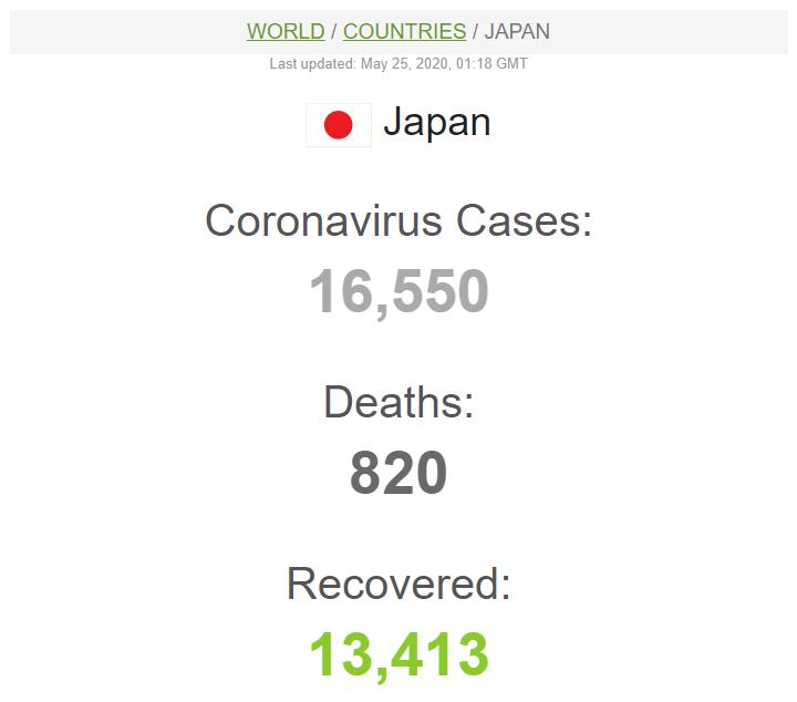 Japan Coronavirus Cases - 05-24-2020.png