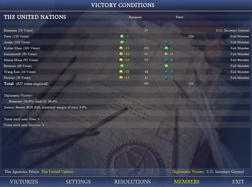 Ramesses OCC-T202 Votes.jpg