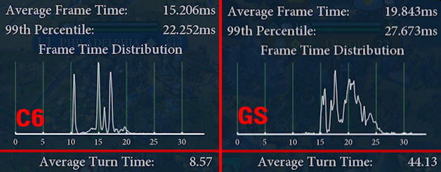 Results(Benchmark_C6+GS).png
