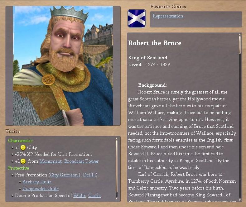 Robert the Bruce.JPG