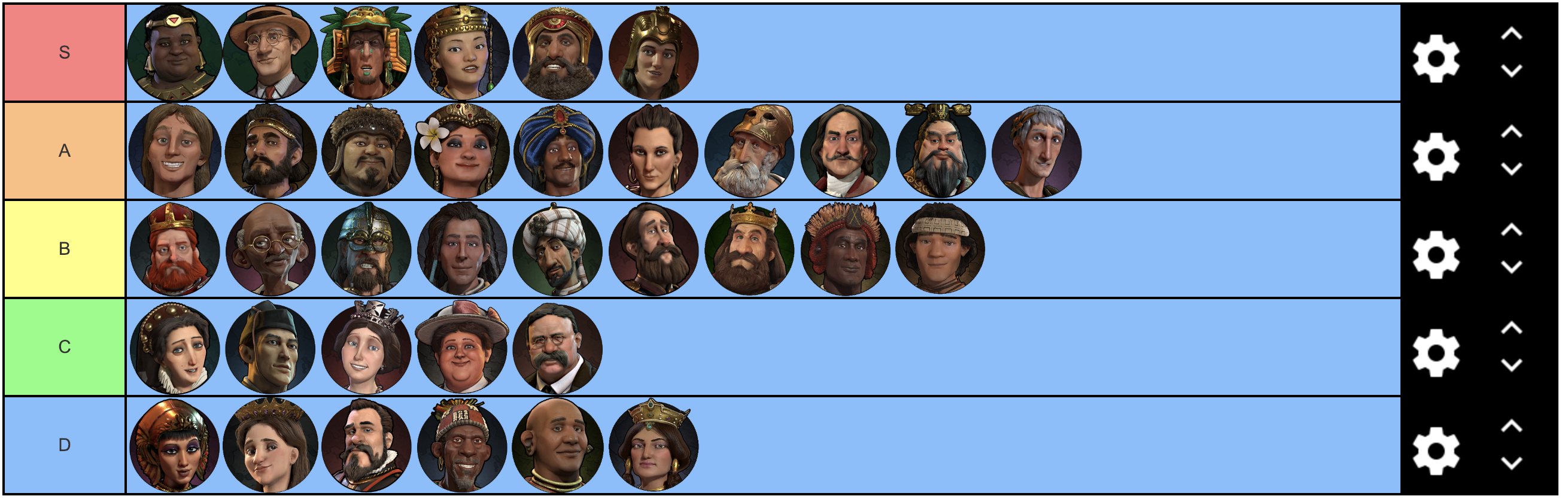 R&F] - Power Ranking the Civs (Rise and Fall) | Page 6