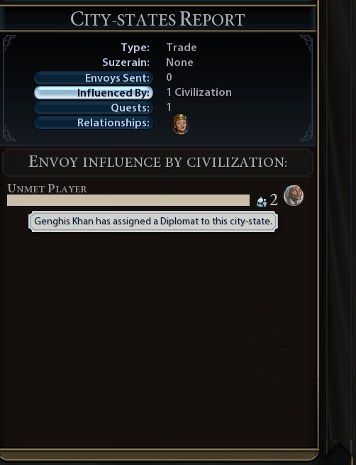 Something tells us it's Genghis....png