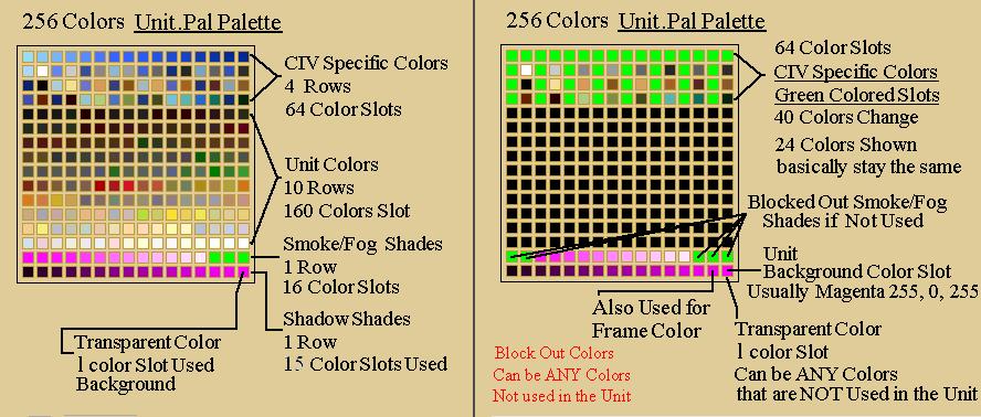 Unit Palette.png