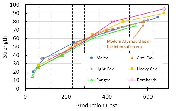 units-str-v-cost.jpg