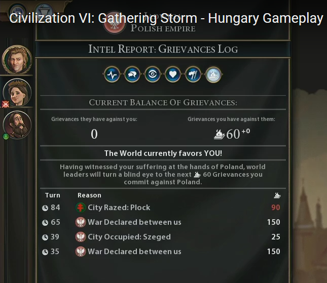 GS] - Gathering Storm Screenshots Discussion Thread | Page