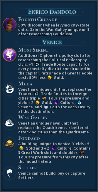 Venice Release.png
