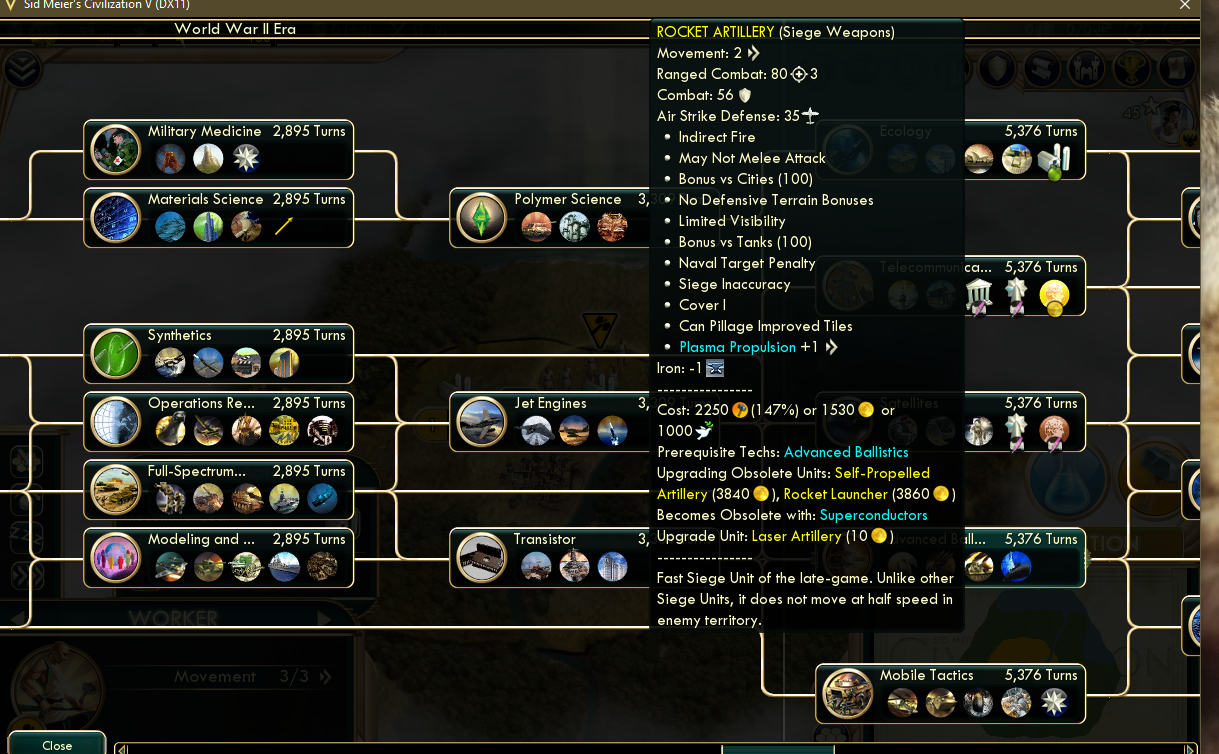 SMAN's The World at War | Page 2 | CivFanatics Forums