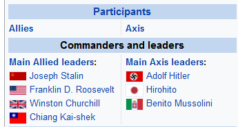 WWII participants.png