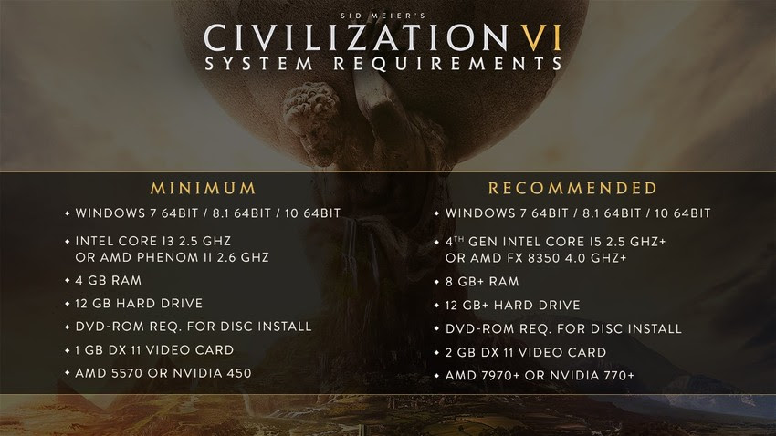 Civ6 System Requirements
